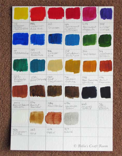 Detailed Paint Chart